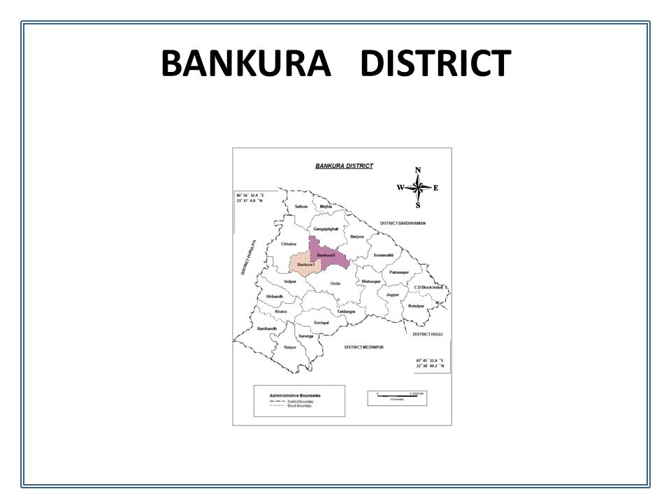 BANKURA DISTRICT