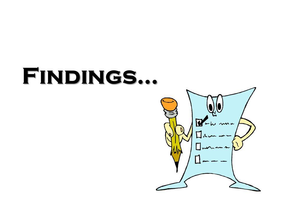 Findings…