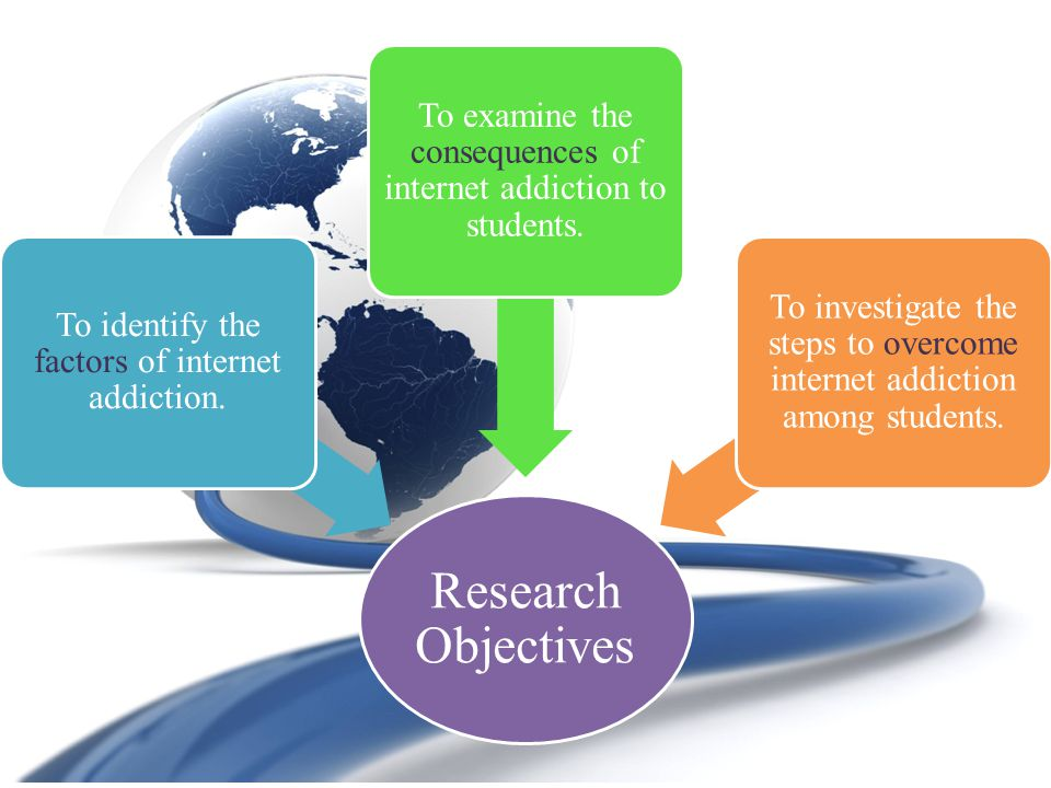 Research Objectives To identify the factors of internet addiction.