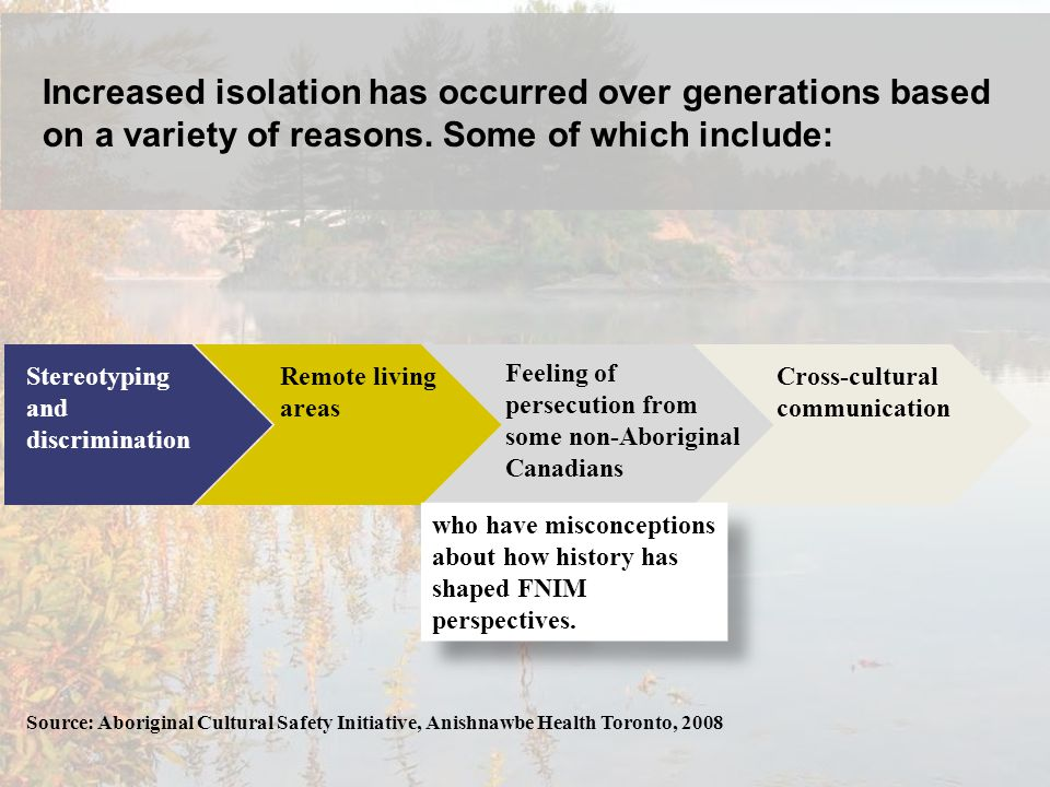 Increased isolation has occurred over generations based on a variety of reasons. Some of which include: Stereotyping and discrimination Remote living