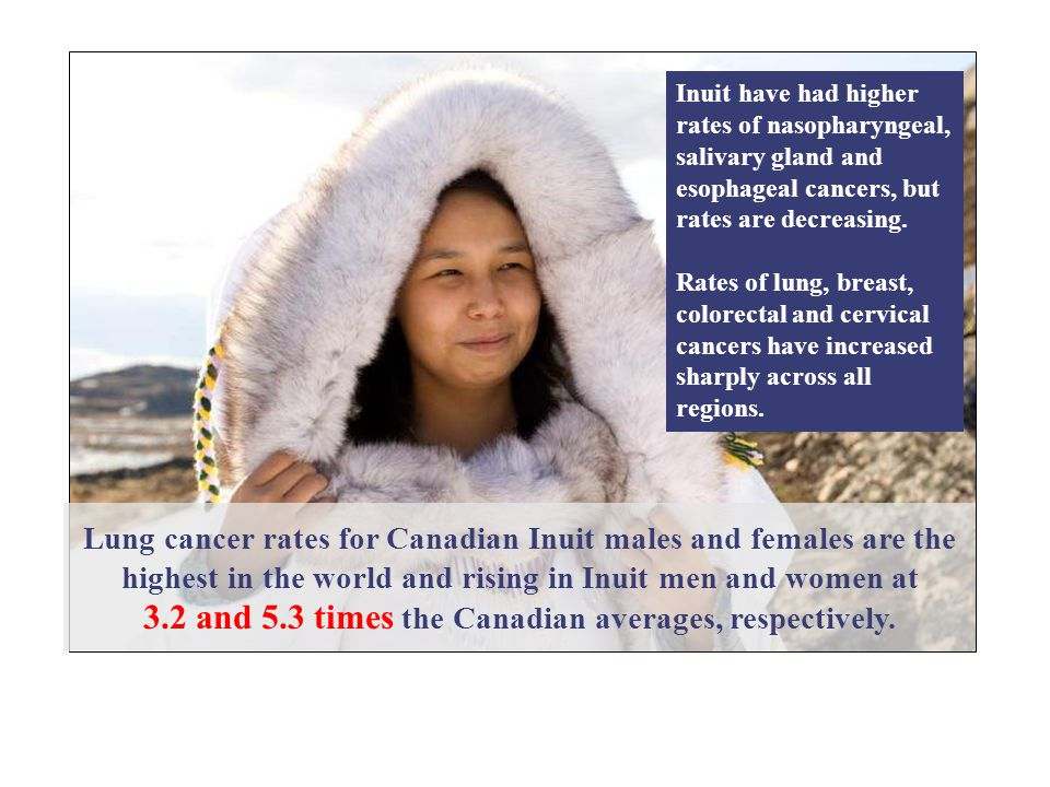 Lung cancer rates for Canadian Inuit males and females are the highest in the world and rising in Inuit men and women at 3.2 and 5.3 times the Canadia