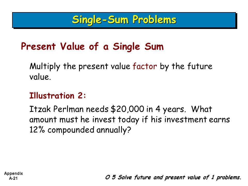 Appendix A-21 O 5 Solve future and present value of 1 problems.
