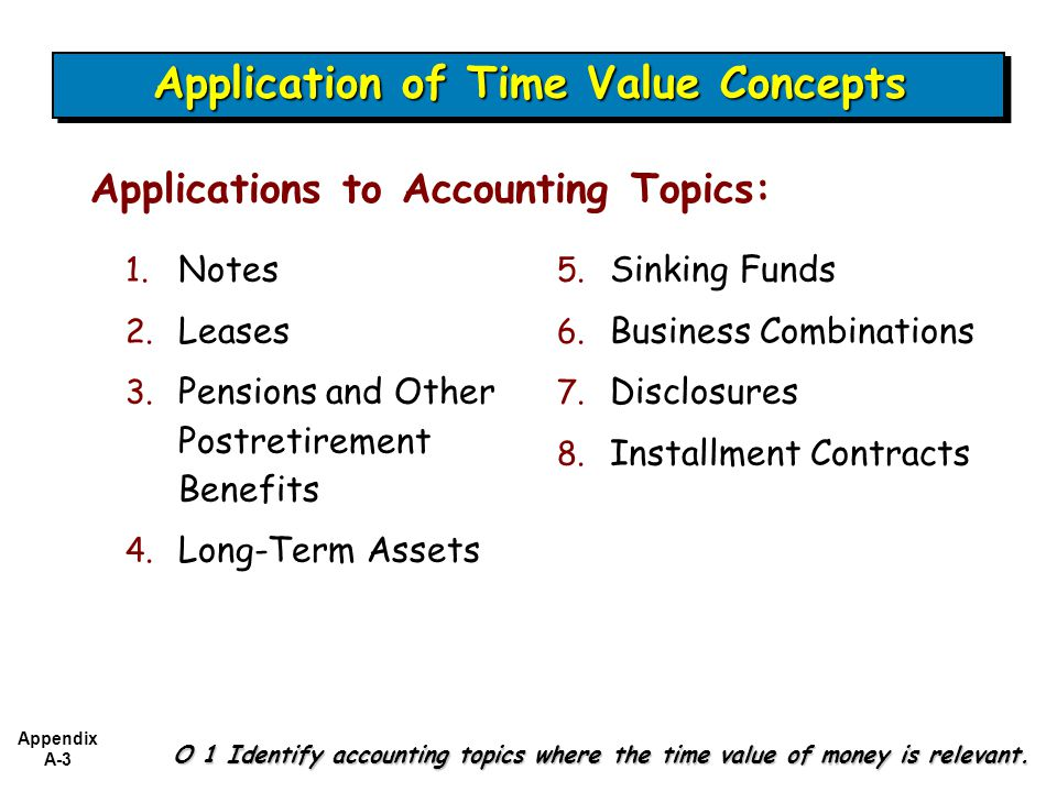 Appendix A-3 1.1. Notes 2. 2. Leases 3. 3. Pensions and Other Postretirement Benefits 4.