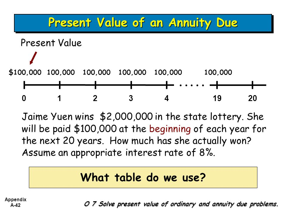 Appendix A-42 Jaime Yuen wins $2,000,000 in the state lottery.