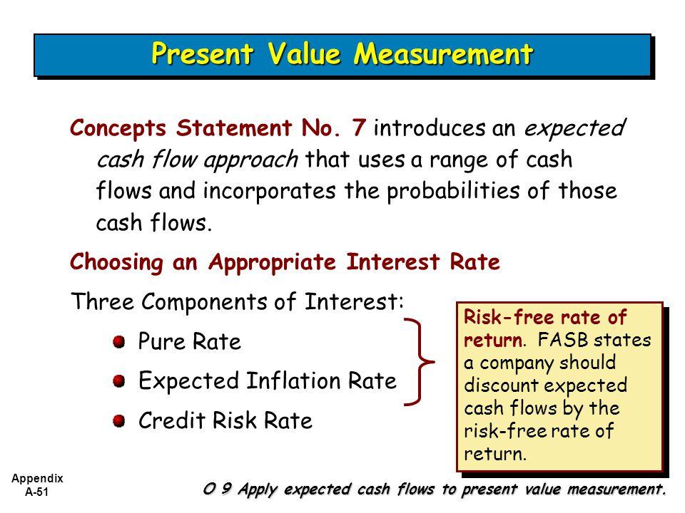Appendix A-51 Concepts Statement No.