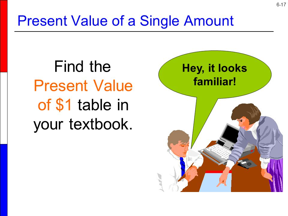 6-17 Find the Present Value of $1 table in your textbook.
