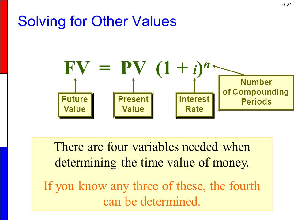 6-21 FV = PV (1 + i ) n Future Value Future Value Present Value Present Value Interest Rate Interest Rate Number of Compounding Periods Number of Compounding Periods There are four variables needed when determining the time value of money.
