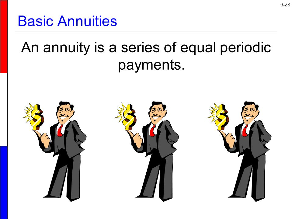 6-28 An annuity is a series of equal periodic payments. Basic Annuities
