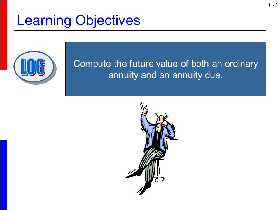 6-31 Learning Objectives Compute the future value of both an ordinary annuity and an annuity due.