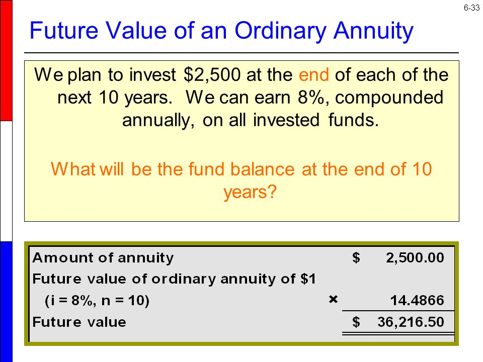 6-33 We plan to invest $2,500 at the end of each of the next 10 years.