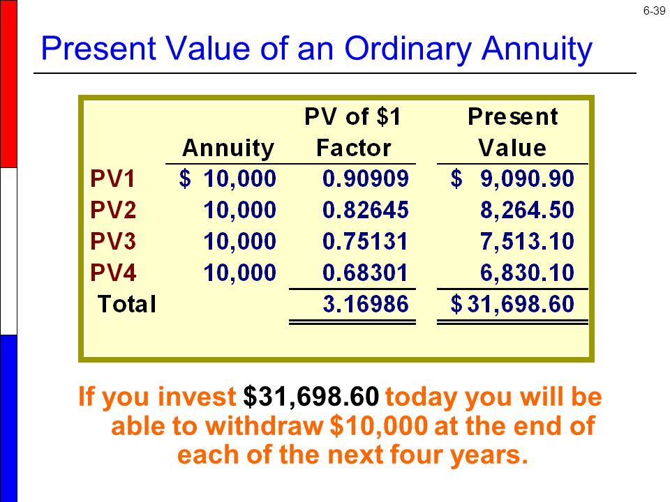 6-39 If you invest $31,698.60 today you will be able to withdraw $10,000 at the end of each of the next four years.