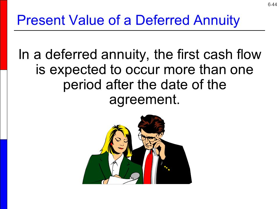 6-44 In a deferred annuity, the first cash flow is expected to occur more than one period after the date of the agreement.