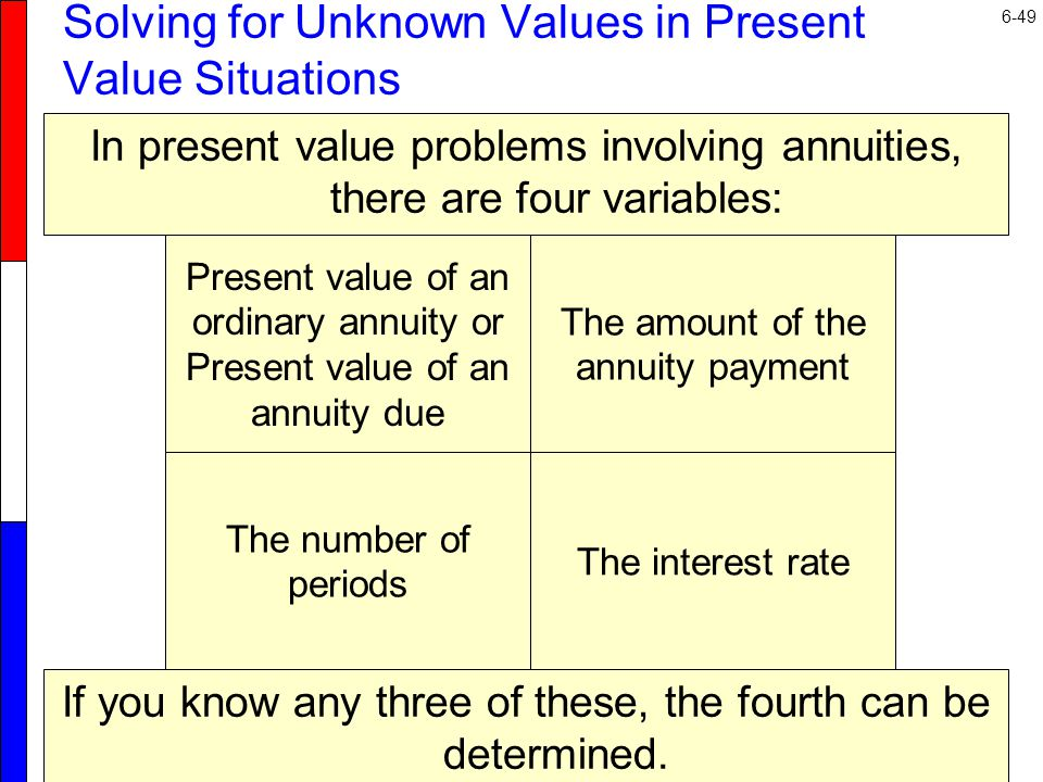 6-49 In present value problems involving annuities, there are four variables: Solving for Unknown Values in Present Value Situations Present value of an ordinary annuity or Present value of an annuity due The amount of the annuity payment The number of periods The interest rate If you know any three of these, the fourth can be determined.