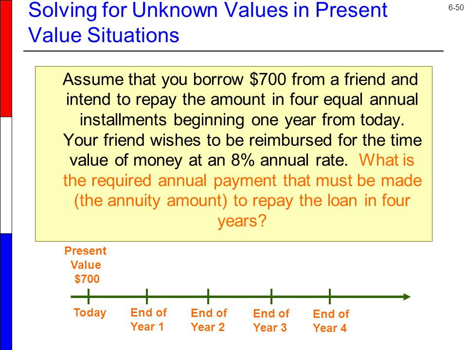 6-50 Solving for Unknown Values in Present Value Situations Assume that you borrow $700 from a friend and intend to repay the amount in four equal annual installments beginning one year from today.