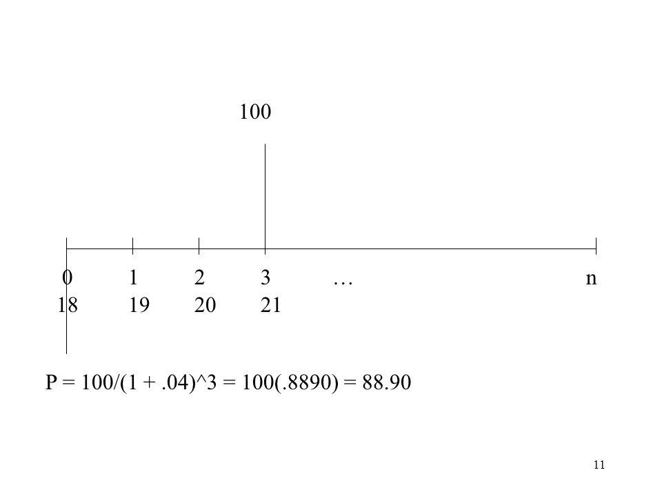 11 0 1 2 3 …n 18 19 20 21 P = 100/(1 +.04)^3 = 100(.8890) = 88.90 100