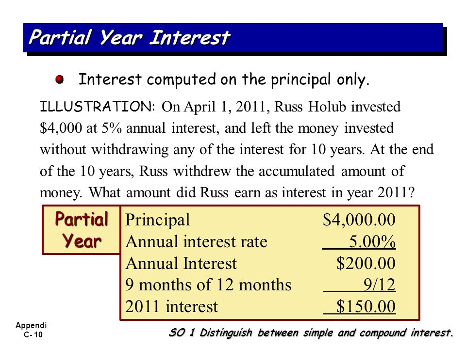 Appendix C- 10 Interest computed on the principal only. SO 1 Distinguish between simple and compound interest. Partial Year Interest ILLUSTRATION: On