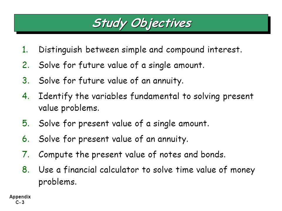 Appendix C- 3 1. 1.Distinguish between simple and compound interest. 2. 2.Solve for future value of a single amount. 3. 3.Solve for future value of an