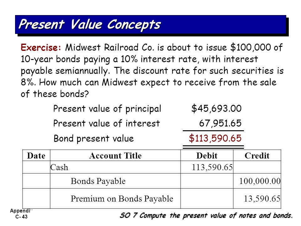 Appendix C- 43 Exercise: Midwest Railroad Co. is about to issue $100,000 of 10-year bonds paying a 10% interest rate, with interest payable semiannual