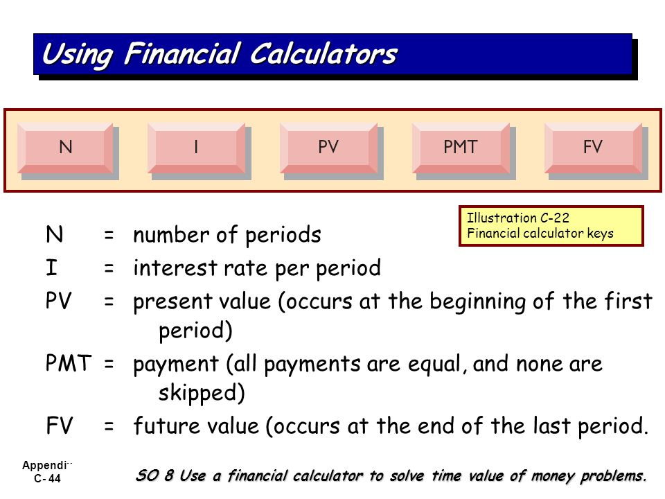 Appendix C- 44 SO 8 Use a financial calculator to solve time value of money problems. Using Financial Calculators Illustration C-22 Financial calculat