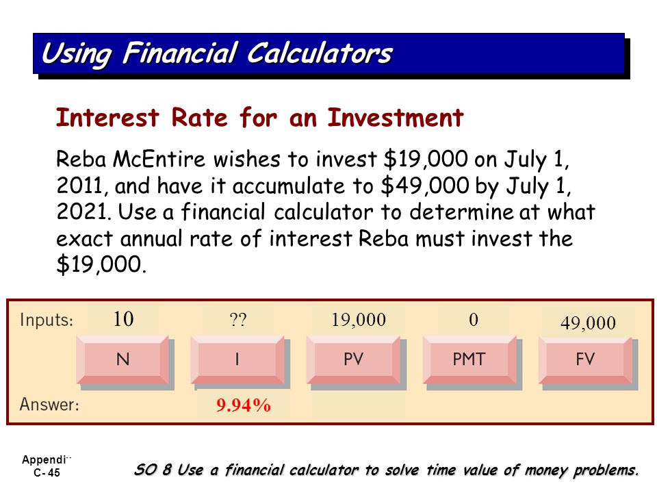 Appendix C- 45 SO 8 Use a financial calculator to solve time value of money problems. Using Financial Calculators Interest Rate for an Investment Reba