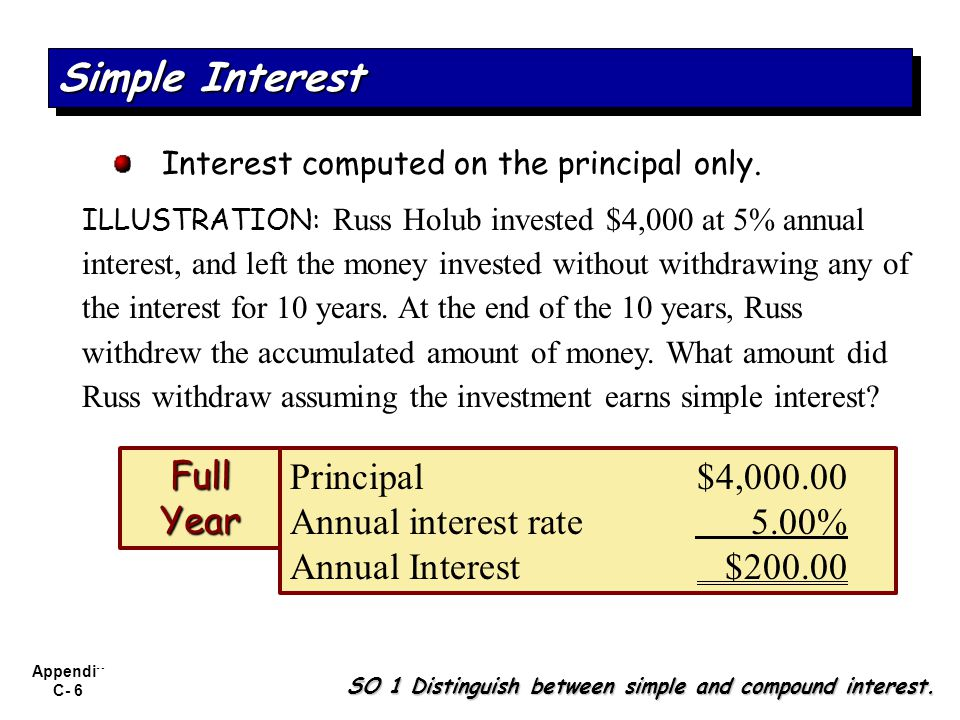 Appendix C- 6 Interest computed on the principal only. SO 1 Distinguish between simple and compound interest. Simple Interest ILLUSTRATION: Russ Holub