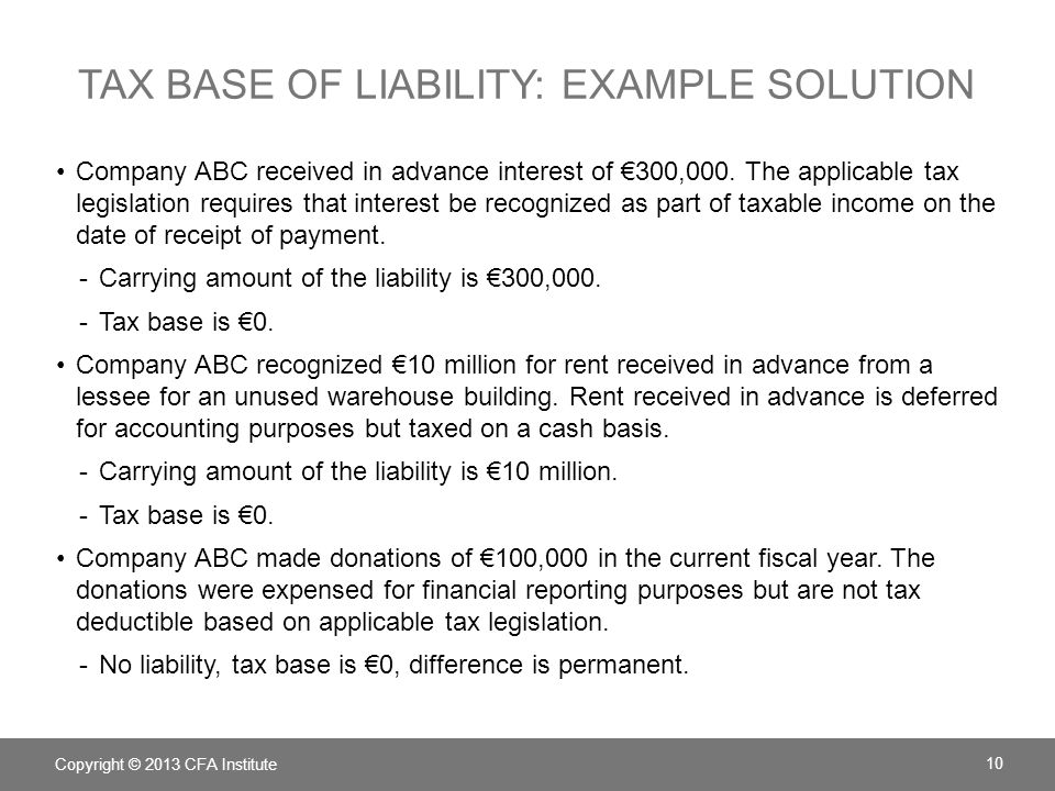 TAX BASE OF LIABILITY: EXAMPLE SOLUTION Copyright © 2013 CFA Institute 10 Company ABC received in advance interest of €300,000. The applicable tax leg