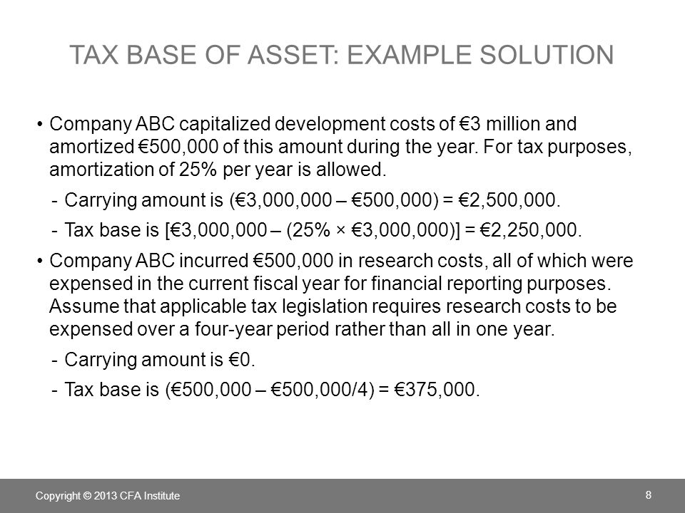 TAX BASE OF LIABILITY: EXAMPLE Copyright © 2013 CFA Institute 9 Company ABC received in advance interest of €300,000.