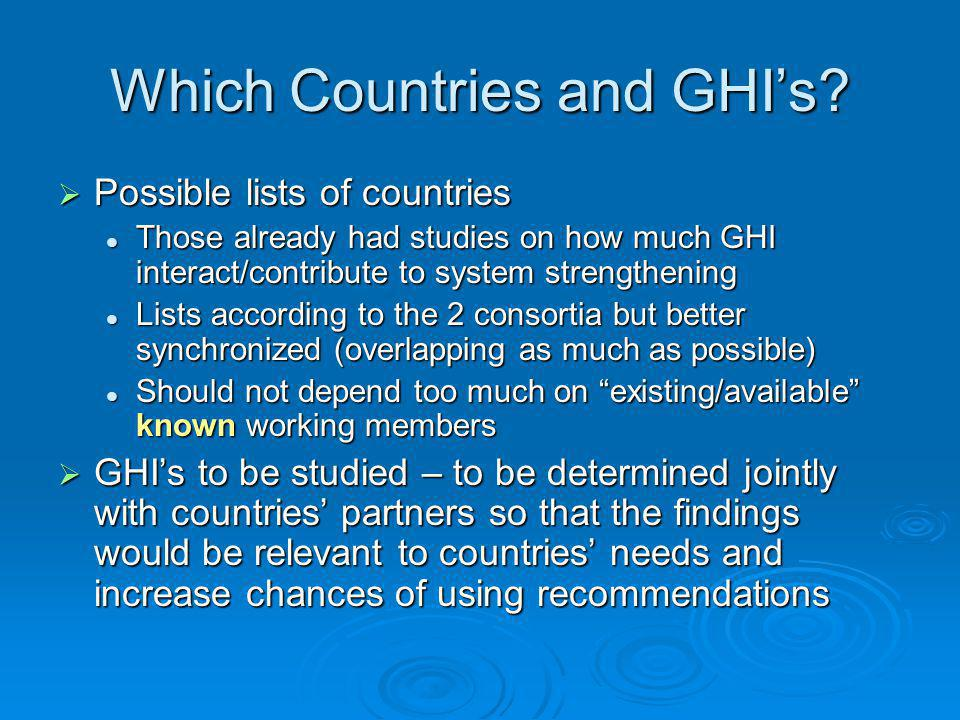 Which Countries and GHI's.