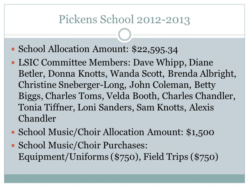 Pickens School 2012-2013 School Allocation Amount: $22,595.34 LSIC Committee Members: Dave Whipp, Diane Betler, Donna Knotts, Wanda Scott, Brenda Albright, Christine Sneberger-Long, John Coleman, Betty Biggs, Charles Toms, Velda Booth, Charles Chandler, Tonia Tiffner, Loni Sanders, Sam Knotts, Alexis Chandler School Music/Choir Allocation Amount: $1,500 School Music/Choir Purchases: Equipment/Uniforms ($750), Field Trips ($750)
