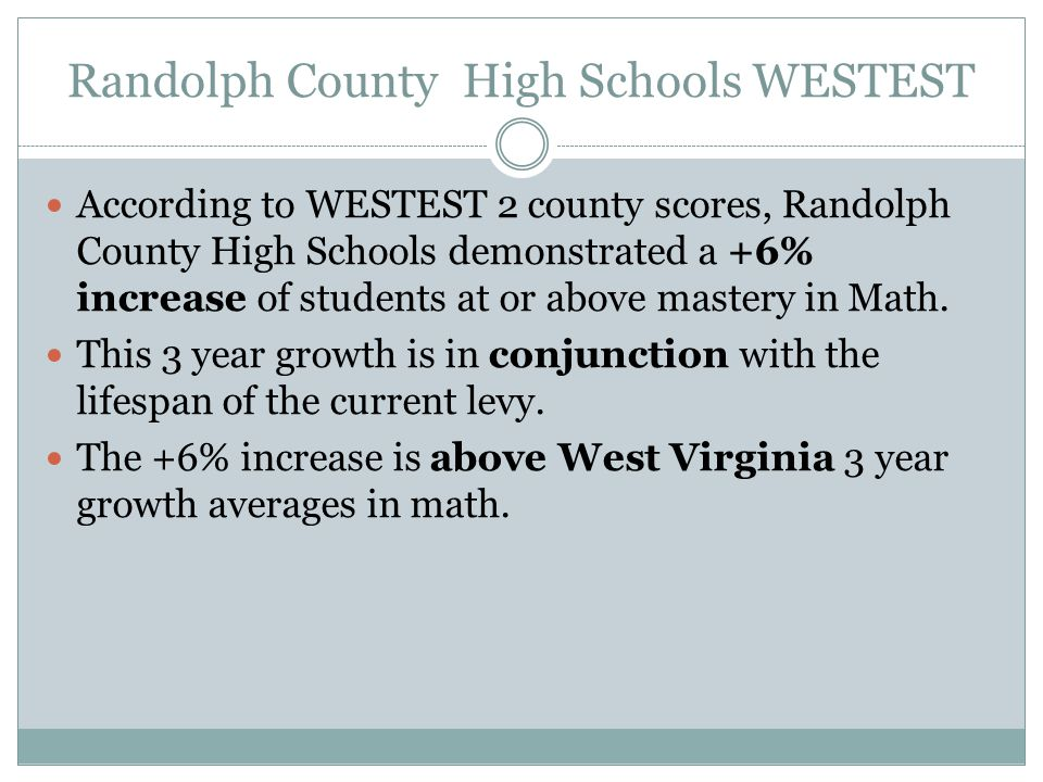 Randolph County High Schools WESTEST According to WESTEST 2 county scores, Randolph County High Schools demonstrated a +6% increase of students at or above mastery in Math.