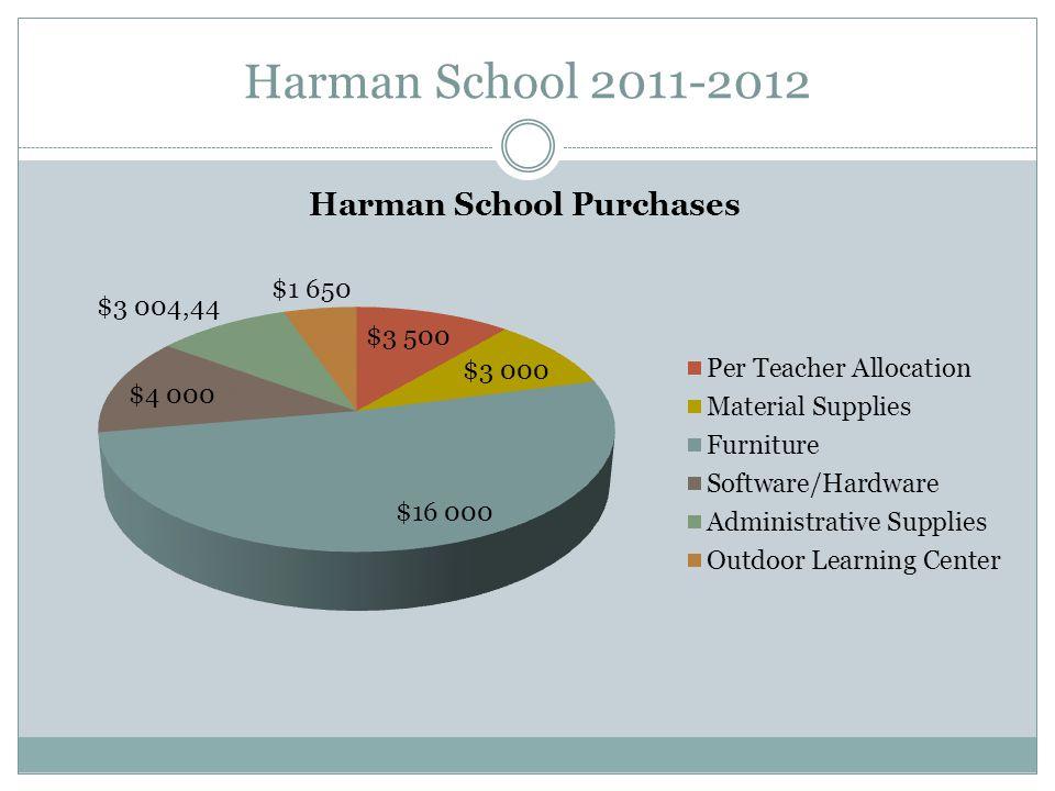 Harman School 2011-2012