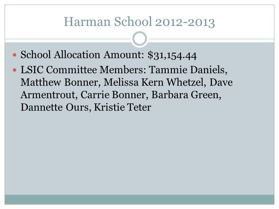 Harman School 2012-2013 School Allocation Amount: $31,154.44 LSIC Committee Members: Tammie Daniels, Matthew Bonner, Melissa Kern Whetzel, Dave Arment