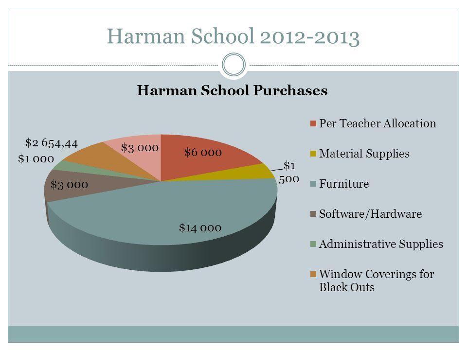 Harman School 2012-2013