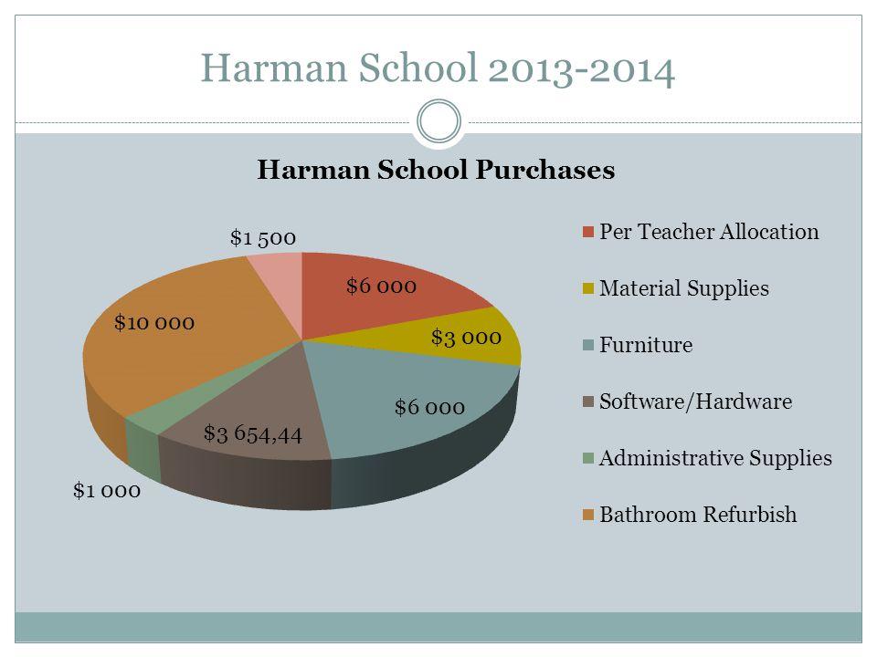 Harman School 2013-2014