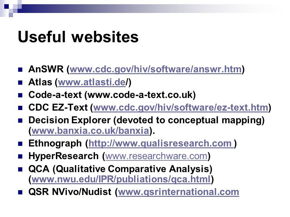 Useful websites AnSWR (www.cdc.gov/hiv/software/answr.htm)www.cdc.gov/hiv/software/answr.htm Atlas (www.atlasti.de/)www.atlasti.de Code-a-text (www.co