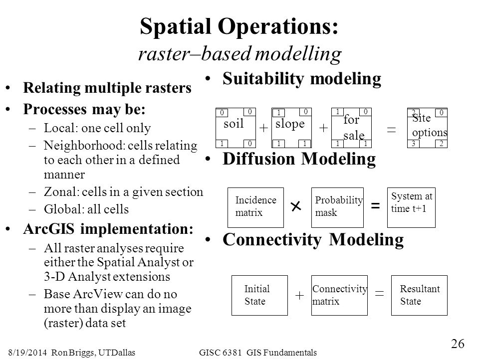 26 8/19/2014 Ron Briggs, UTDallas GISC 6381 GIS Fundamentals Spatial Operations: raster–based modelling Relating multiple rasters Processes may be: –L