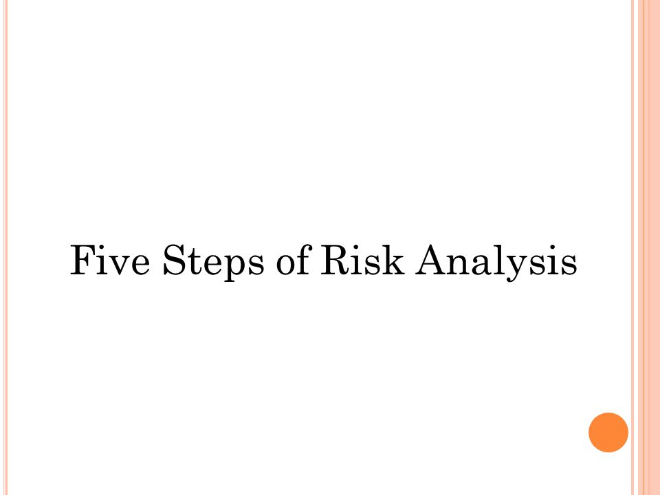 Five Steps of Risk Analysis