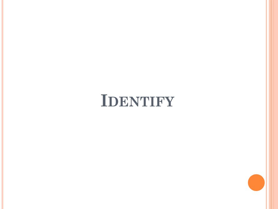 I DENTIFY