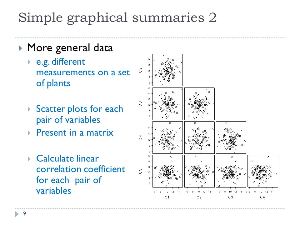 Simple graphical summaries 2  More general data  e.g.