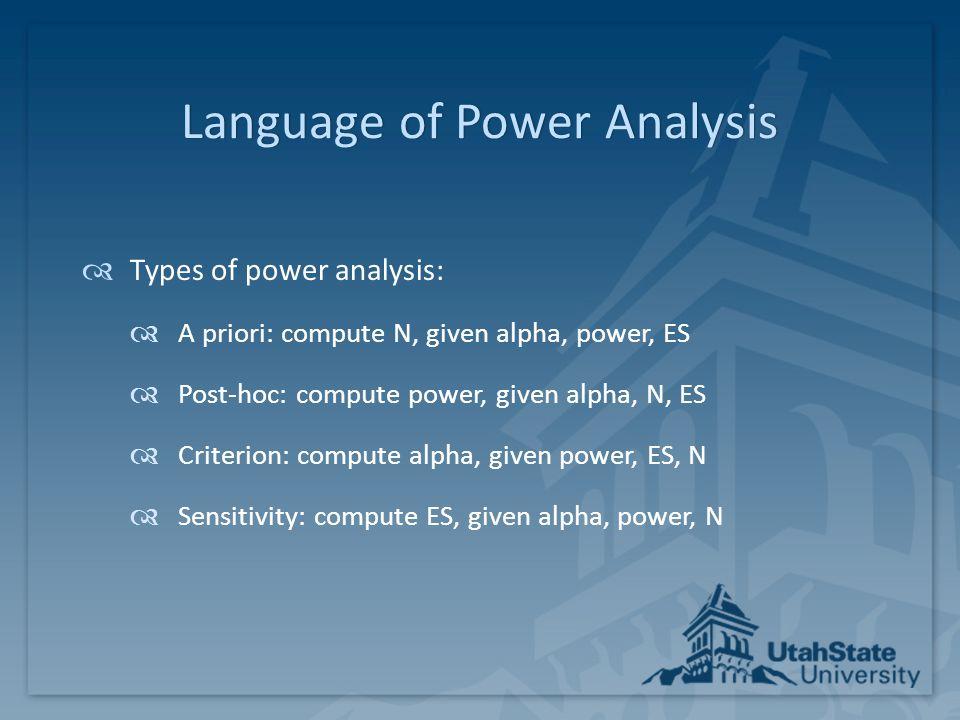 Language of Power AnalysisLanguage of Power Analysis  Types of power analysis:  A priori: compute N, given alpha, power, ES  Post-hoc: compute powe