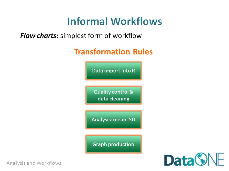 Analysis and Workflows Flow charts: simplest form of workflow Transformation Rules Graph production Analysis: mean, SD Quality control & data cleaning