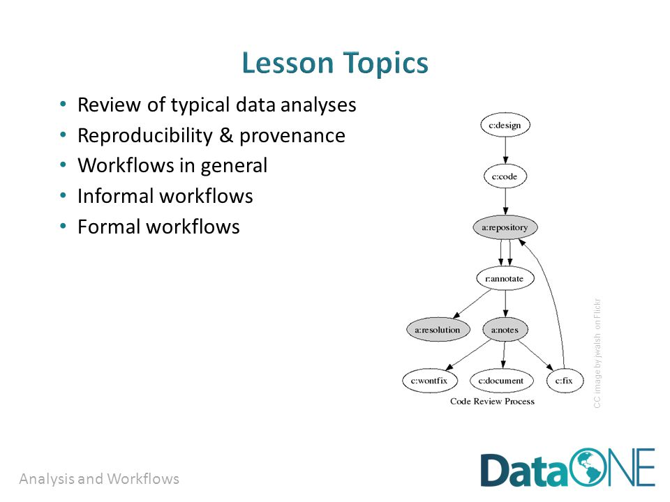 Analysis and Workflows After completing this lesson, the participant will be able to: o Understand a subset of typical analyses used o Define a workflow o Understand the concepts informal and formal workflows o Discuss the benefits of workflows CC image by cybrarian77 on Flickr