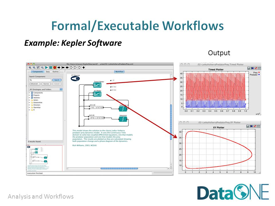Analysis and Workflows Output Example: Kepler Software