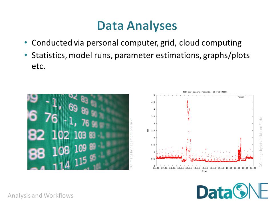 Analysis and Workflows Conducted via personal computer, grid, cloud computing Statistics, model runs, parameter estimations, graphs/plots etc. CC imag