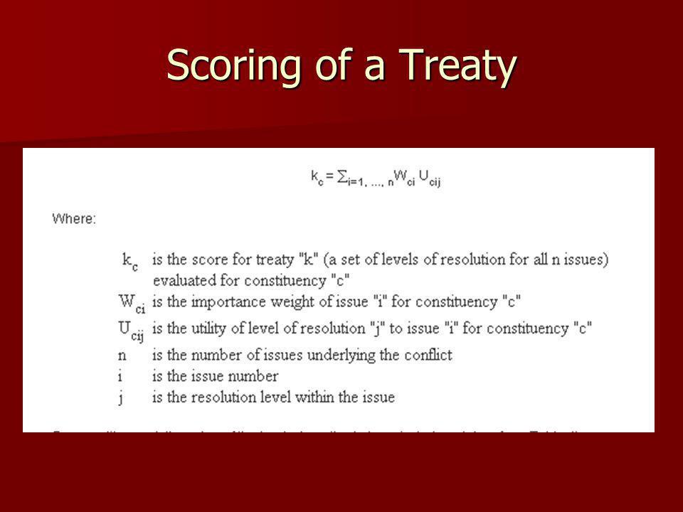Scoring of a Treaty