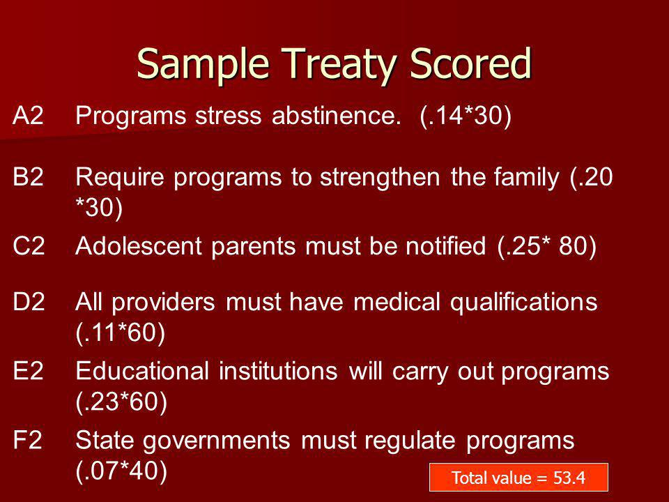 Sample Treaty Scored A2Programs stress abstinence. (.14*30) B2Require programs to strengthen the family (.20 *30) C2Adolescent parents must be notifie