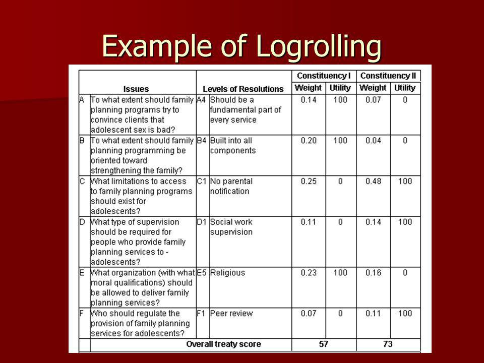 Example of Logrolling