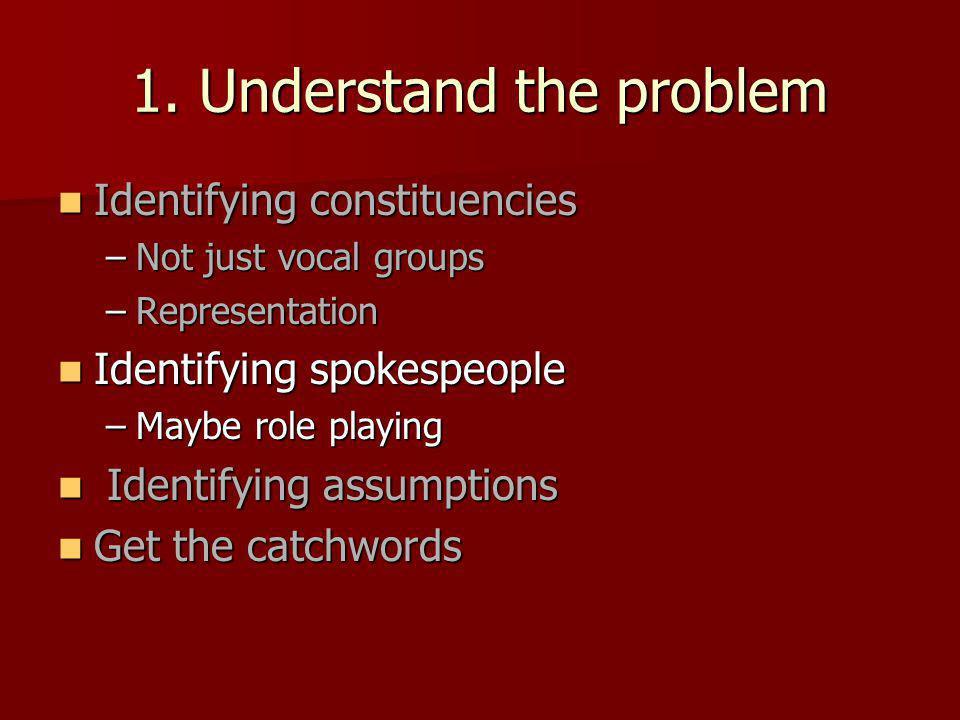 1. Understand the problem Identifying constituencies Identifying constituencies –Not just vocal groups –Representation Identifying spokespeople Identi