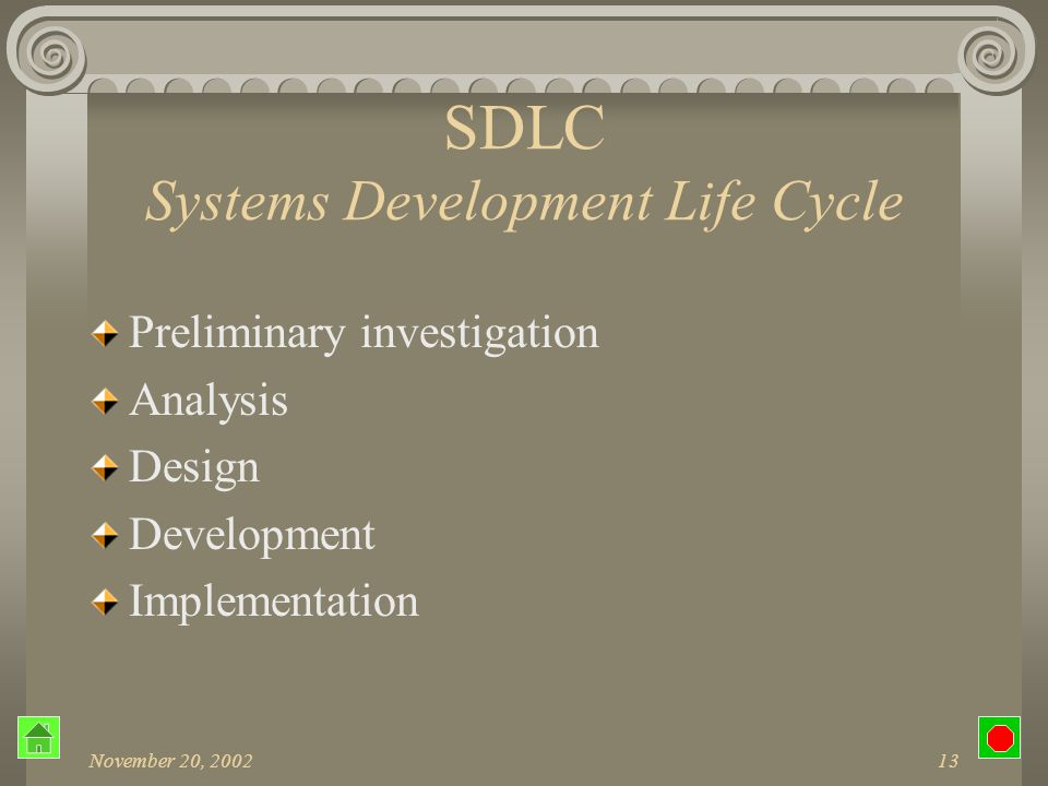 November 20, 200212 Systems Analyst Functions Communication Oral presentations Written documentation Planning and design Plans and designs the new sys