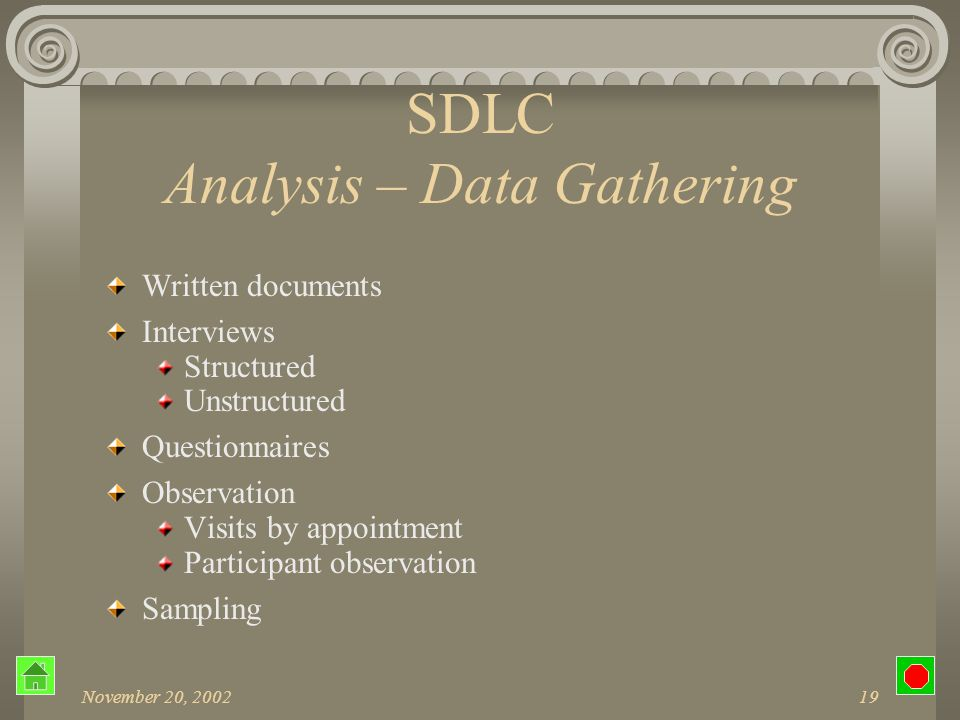 November 20, 200218 SDLC Analysis Understand the existing system Gather data Analyze data Establish system requirements